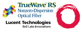 TrueWave RS Non-zero Dispersion Optical Fiber